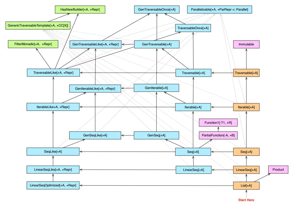 the dark side of wheat pdf