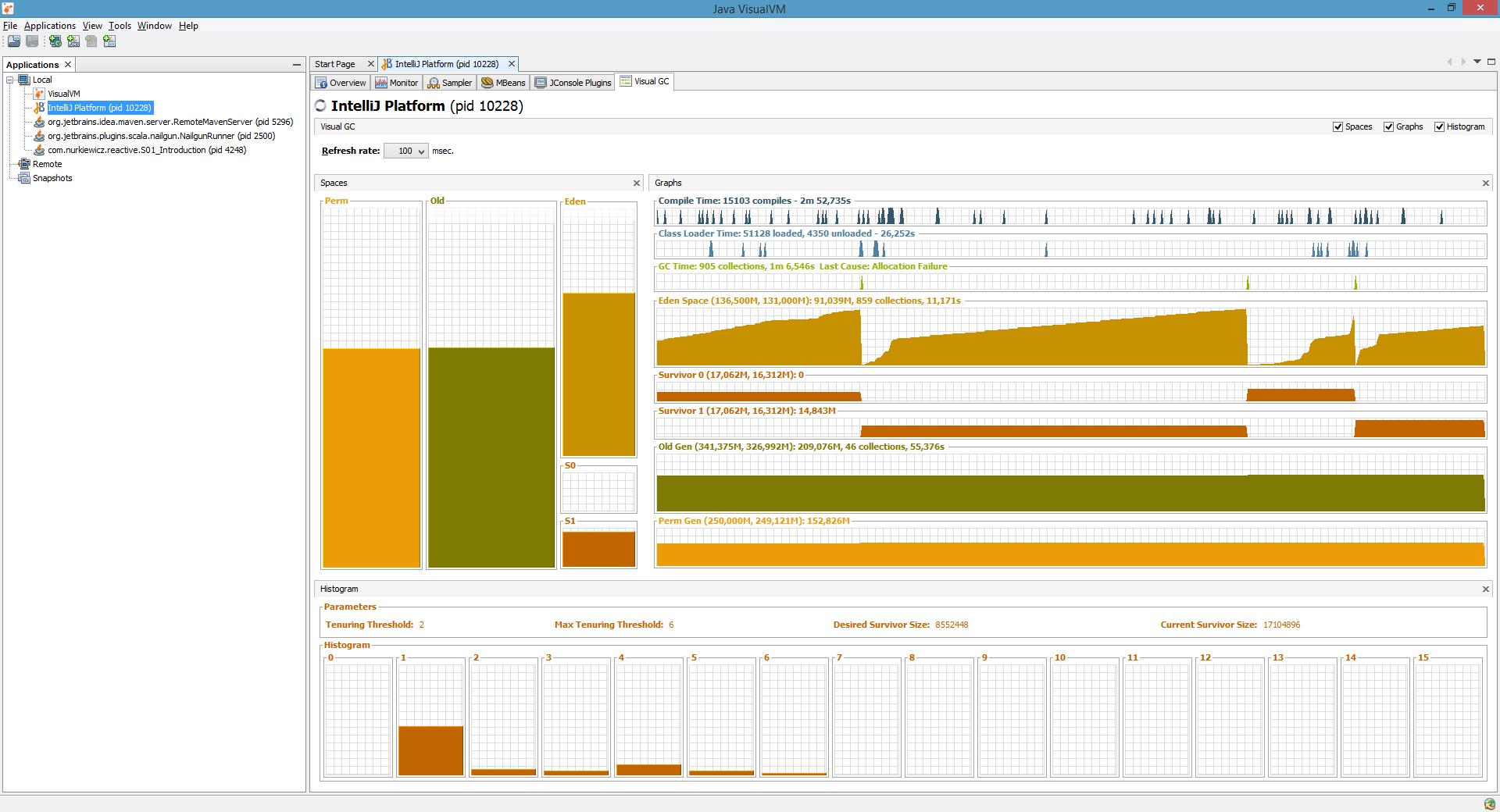 Monitoring Java applications